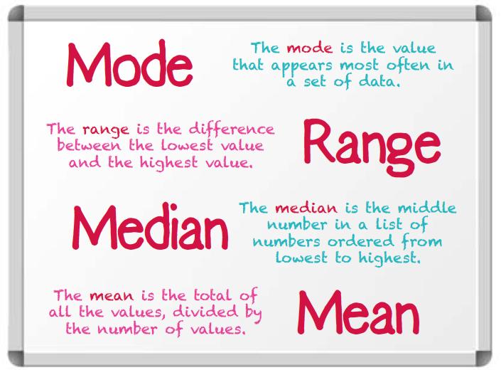 Mean Median Mode